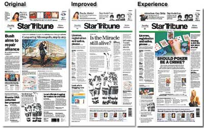 Star Tribune Readership Institute